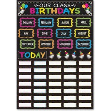 ASH77000 - Ashley Chalk Birthday Mini Bulletin Board Set