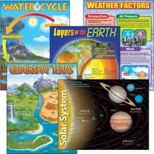 TEP 38929 Trend Gr 2-9 Earth Science Learning Charts Combo TEP38929