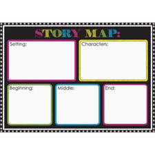 ASH 77020 Ashley Prod. Magnetic Story Map Board ASH77020