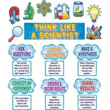 TCR4867 - Teacher Created Resources Scientific Mini Bulletin Board Set