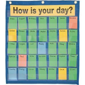 Pacon® Creative Learner® Behavioural Pocket Chart
