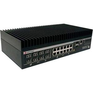 Enterasys 48-Port PoE I/O Module