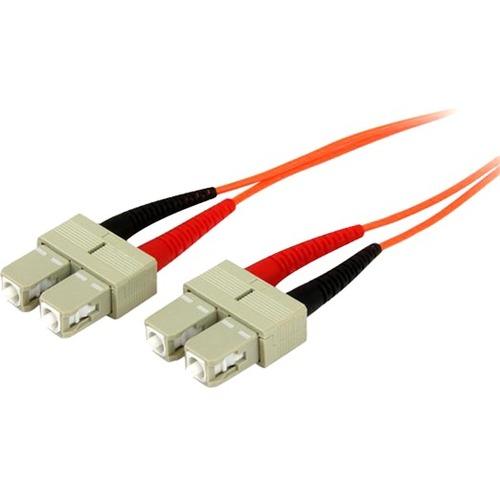 5m Fiber Optic Cable - Multimode Duplex 50/125 - OFNP Plenum - SC/SC - OM2 - SC to SC Fiber Patch Cable