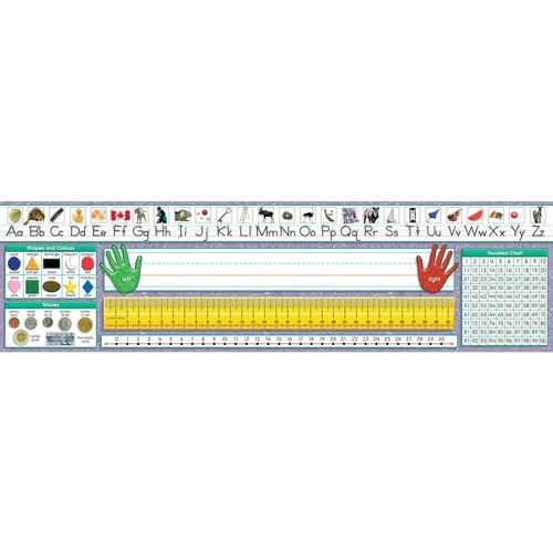 North Star Teacher Resources Canadian Traditional Manuscript Desk Plates - Theme/Subject: Learning - Skill Learning: Alphabet, Currency, Number, Color, Chart, Shape - 36 / Pack