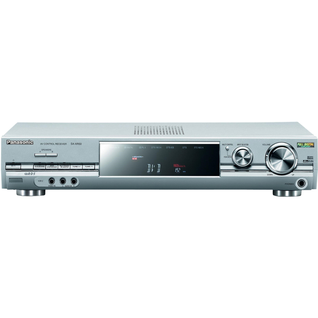 Panasonic Home Theater Receiver | Product overview | What Hi-Fi?