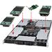 Supermicro SuperServer 1026GT-TRF Barebone System - 1U Rack-mountable - Intel 5520 Chipset - Socket B LGA-1366 - 2 x Processor Support - Black - 96 GB DDR3 SDRAM DDR3-1333/PC3-10600 Maximum RAM Support - Serial ATA/300 RAID Supported Controller - Matrox G