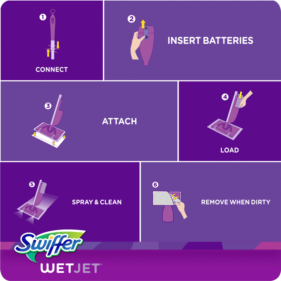 swiffer wetjet mopping kit yuletide office solutions rh yuletideop com Simple Wiring Diagrams Basic Electrical Schematic Diagrams