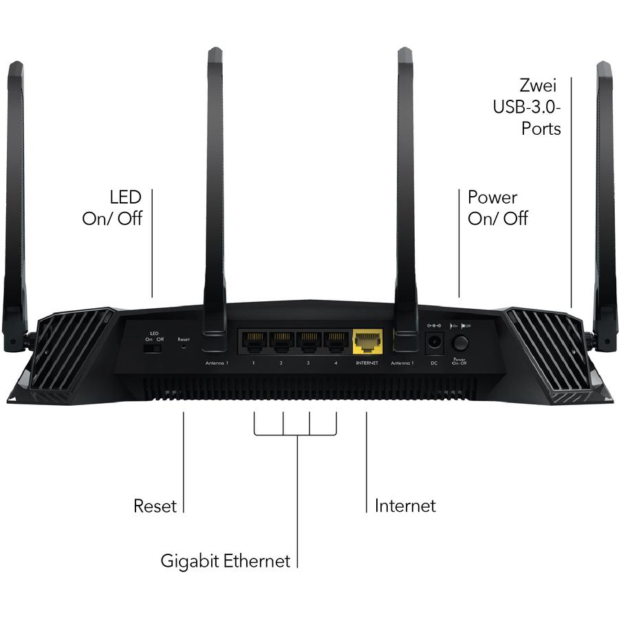 Netgear Nighthawk XR500 IEEE 802.11ac Ethernet Wireless Router