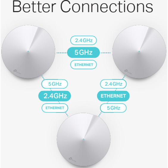TP-LINK Deco M5 IEEE 802.11ac 1.27 Gbit/s Wireless Access Point 3 Pack