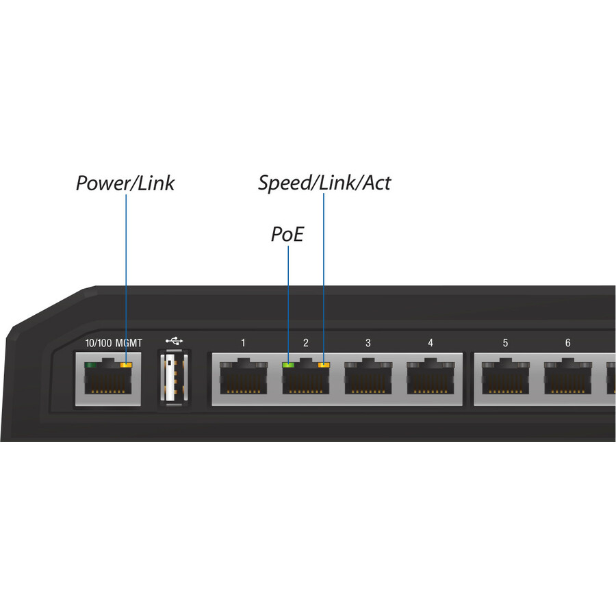Ubiquiti EdgeSwitch ES-8XP 8 Ports Manageable Ethernet Switch - 8 x Gigabit Ethernet Network - Twisted Pair - 2 Layer Supported