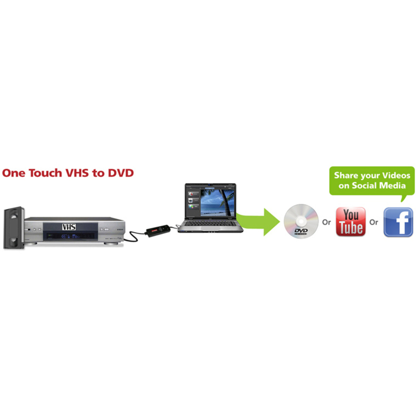 d8bfe4235879 DIAMOND VC500 One Touch Video Capture, Edit and Burn to DVD USB 2.0 Adapter  - Newegg.com