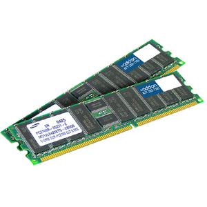 ADD-ON MEMORY DT 4GB DDR2-667MHZ FBDIMM DR ECC FACTORY ORIGINAL SVR MEM KIT