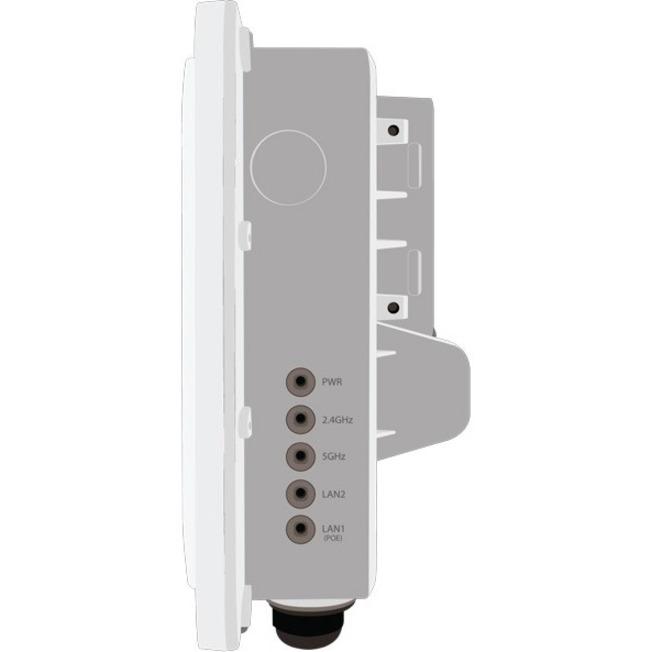 Watchguard Services Wireless Networking