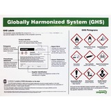 IMP799077 - Impact Products GHS Label Guideline English...