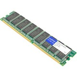 AddOn FACTORY APPROVED 512MB DRAM F/CISCO 2811