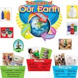 TEP8262 - Trend Reduce/Reuse/Recycle Bu...