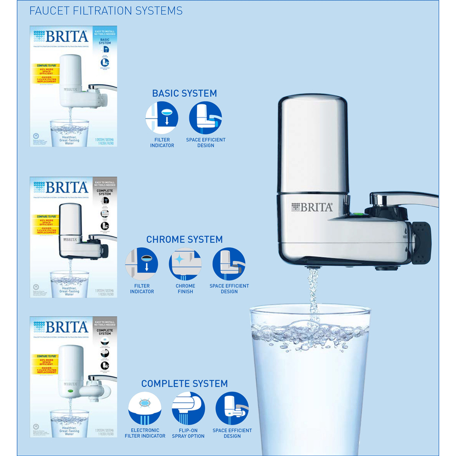 Wholesale Brita On Tap Faucet Water Filter System CLO42201