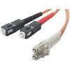Belkin Duplex Fiber Optic Patch Cable F2F402L7-10M 00722868419953