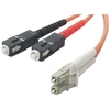 Belkin Duplex Fiber Optic Patch Cable F2F402L7-03M 00722868419939