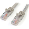 Startech.com 100 Ft Gray Snagless Cat5e Utp Patch Cable 45PATCH100GR 00065030781985