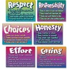 "Trend Motivational Children's Posters - 19"" Width x 13.4"" Height"