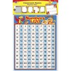 Trend Playtime Pals Learning Charts Combo Pack - Theme/Subject: Learning, Fun - Skill Learning: Decoration - 5 / Set