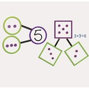 Learning Resources Giant number Bonds