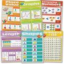 Carson-Dellosa Chevron Math Skills Bulletin Board Set