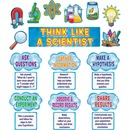 Teacher Created Resources Scientific Mini Bulletin Board Set