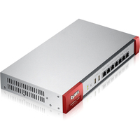 ZyXEL ZyWALL 110 Network Security/Firewall Appliance