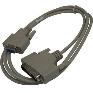 Lantronix KVM Input or Output Cables