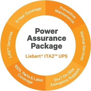 Vertiv Services PDUs and Power Equipment