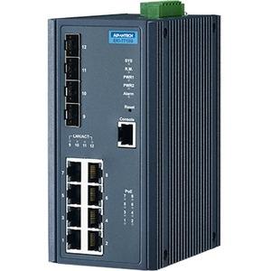 Advantech/B+B Smartworx Ethernet Switches