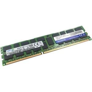 Qnap Computer Memory