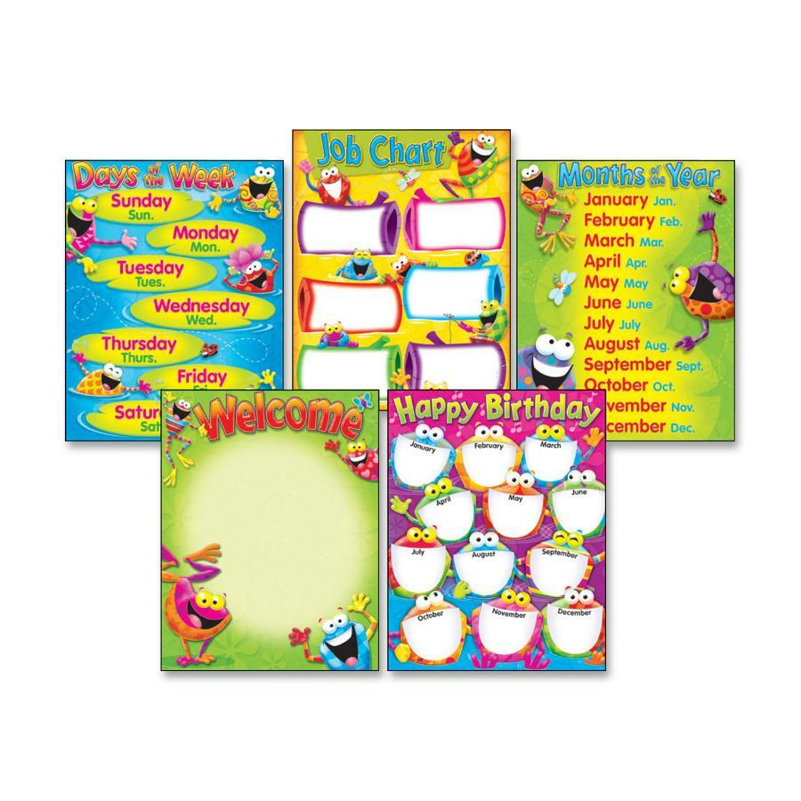 Trend Classroom Basics Frog tastic Learning Chart