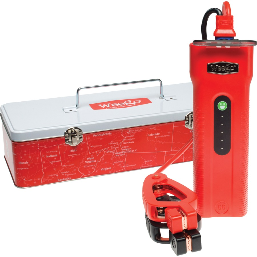 Best Small Quick Charge For Car Battery Pack