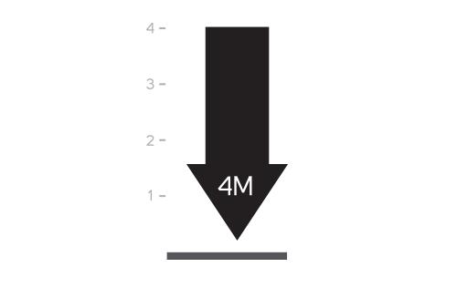 Diagram of 4 meter (13 feet) drop test