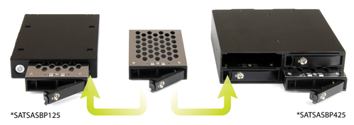 The drive trays are interchangeable with the 4-bay and one-bay backplane