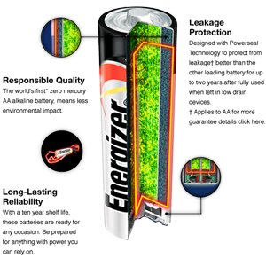 Why Use Energizer MAX Batteries?