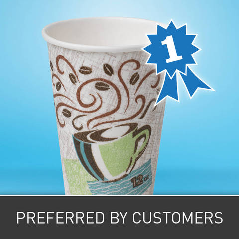 Consumers prefer PerfecTouch 2 to 1 over polystyrene foam cups. (Of those that stated a preference, 2011 Directions Research, Inc.)