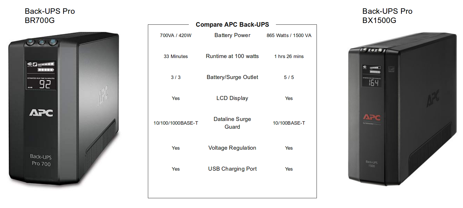 PROVANTAGE: APC BR700G APC Back-UPS Pro 700VA UPS Battery Backup
