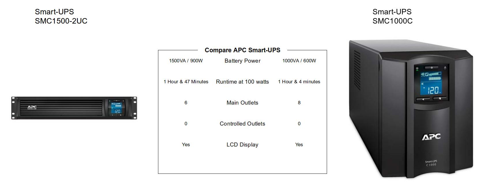 PROVANTAGE: APC SMC1500-2U Smart-UPS C 1500VA 2U LCD 120V