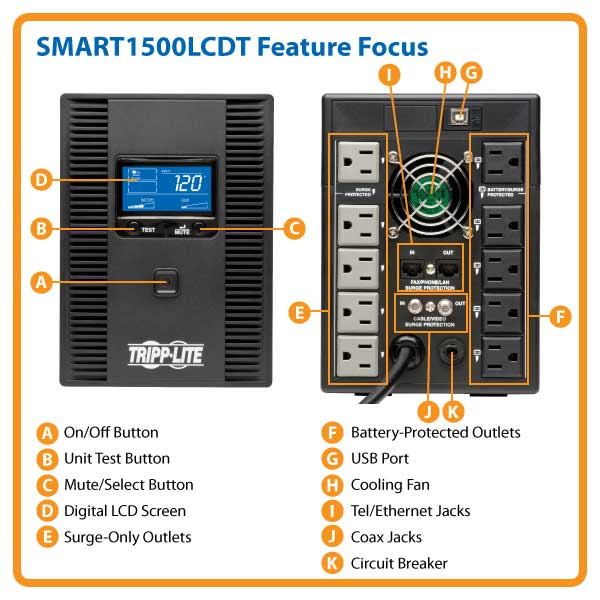 SMART1500LCDT Digital UPS System Product Summary: