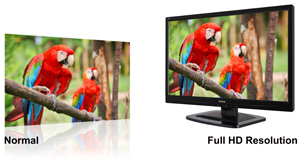 </br>Full HD 1080p for Superior Pixel Performance