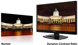 Dynamic contrast ratio delivers rich color performance