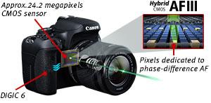Hybrid CMOS AF III