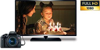 EOS Full HD Video