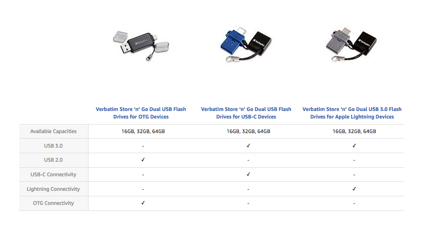32 Gb Lightning Verbatim 32gb Istore /'n/' Go Dual Usb 3.0 Flash Drive Usb