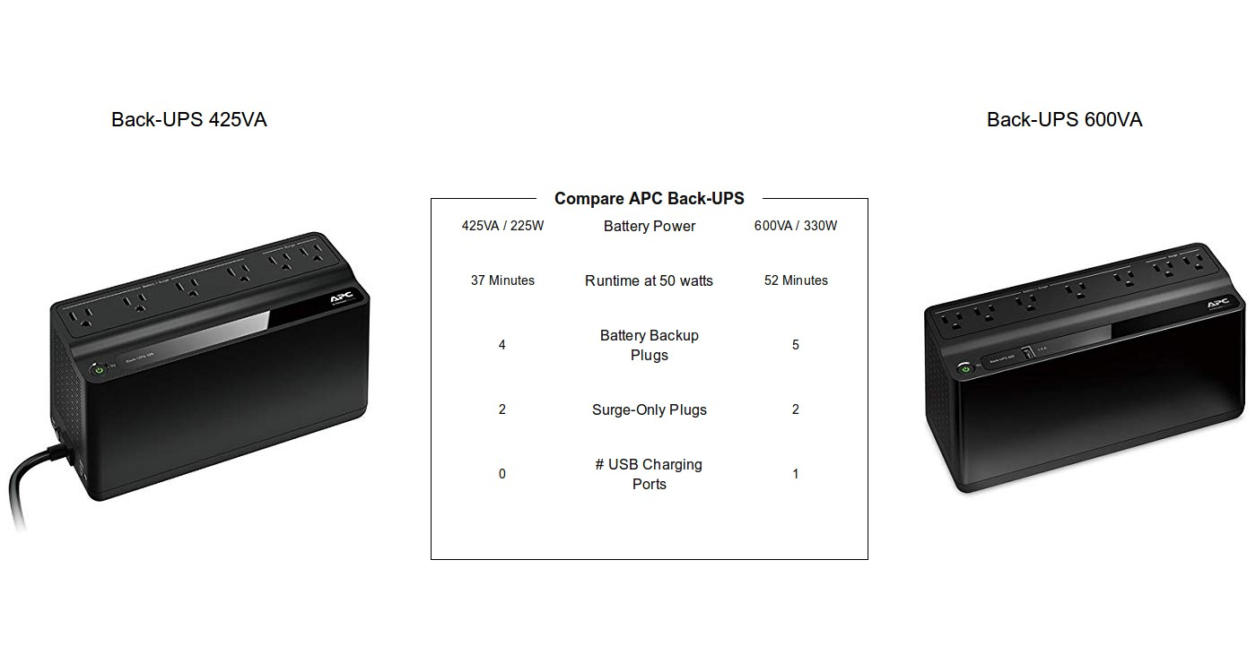 PROVANTAGE: APC BE425M APC Back-UPS 425VA UPS Battery Backup