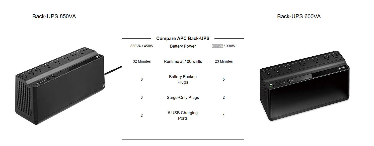 PROVANTAGE: APC BE850M2 APC Back-UPS BE850M2, 850VA, 2 USB Charging